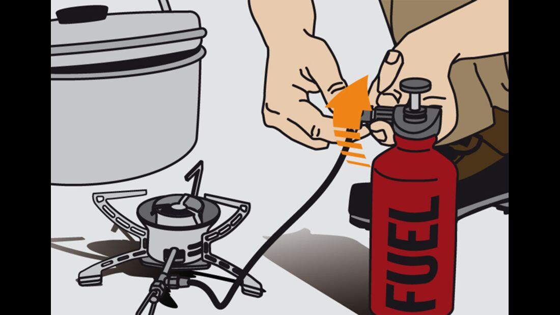OD Tipps kochen anschließen