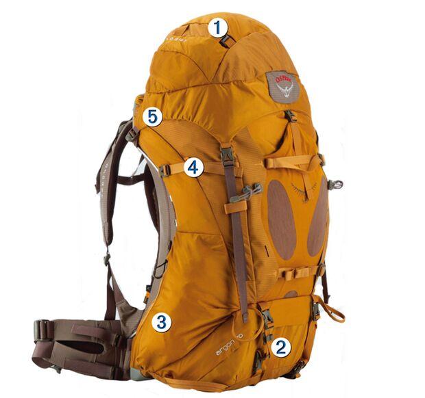 OD Trekkingrucksack Ausstattungs-Check