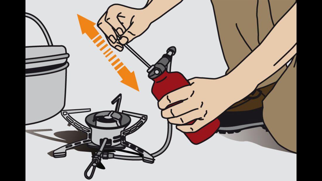 OD kochen pumpen