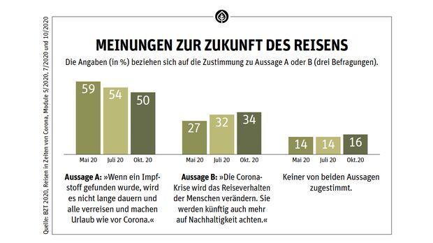 Statistiken Aufmacher Green Issue Heft 04/2021
