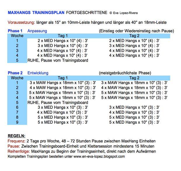 Trainingsboard Plan