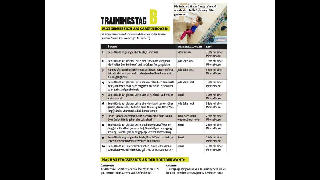 kl-kletter-training-bd-bootcamp-c-trainingsplan-bouldern-bootcamp-tag-b (jpg)