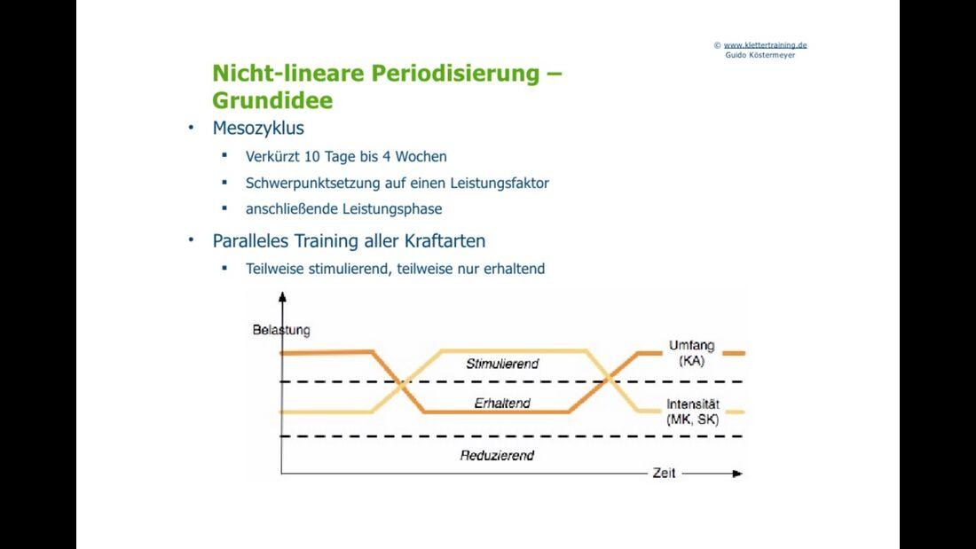 kl-klettertraining-trainings-periodisierung-koestermeyer-grundidee-slide-11 (jpg)