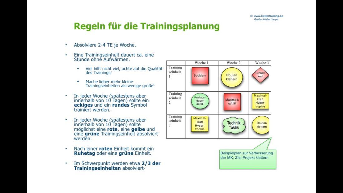 kl-klettertraining-trainings-periodisierung-koestermeyer-regeln-trainingsplanung-slide-15 (jpg)