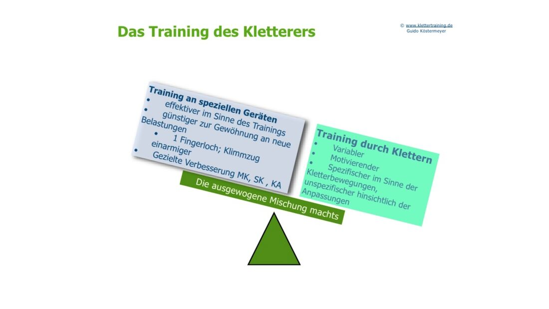 kl-klettertraining-trainings-periodisierung-koestermeyer-training-mischung-slide-6 (jpg)