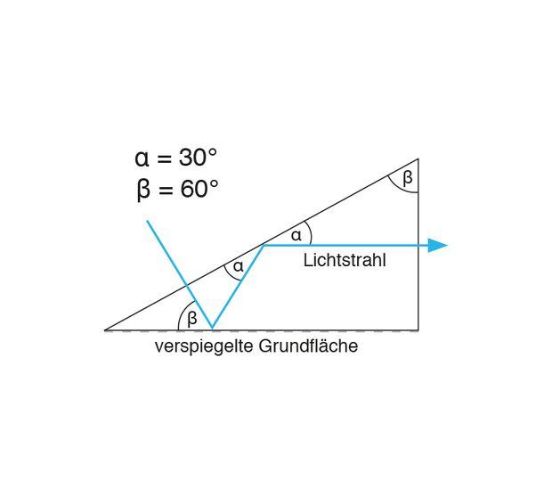 kl-sicherungsbrille-prismabrille-058_klettern_3_16 (jpg)
