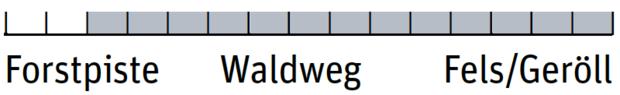 od-0219-wanderschuhe-einsaztbereich-hanwag (png)