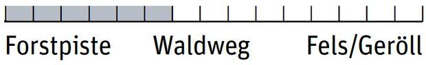 od-0219-wanderschuhe-einsaztbereich-keen (png)