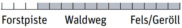 od-0219-wanderschuhe-einsaztbereich-lowa (png)