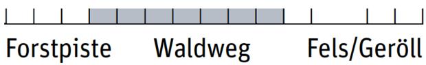 od-0219-wanderschuhe-einsaztbereich-mammut (png)