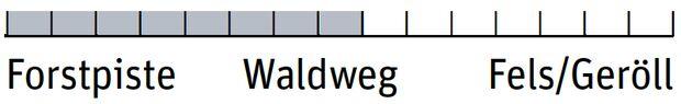 od-0219-wanderschuhe-einsaztbereich-meindl (png)
