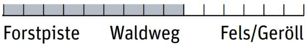 od-0219-wanderschuhe-einsaztbereich-technica (png)