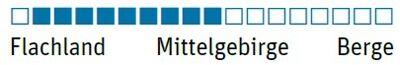 od-0317-dachstein-super-leggera-einsatzbereich-outdoor (jpg)
