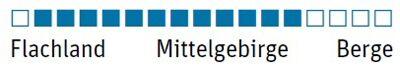 od-0317-lowa-renegade-mid-gtx-einsatzbereich-outdoor (jpg)