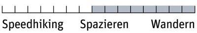 od-0318-leichtwanderstiefel-einsatzbereich-aku (JPG)