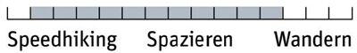 od-0318-leichtwanderstiefel-einsatzbereich-lowa (JPG)
