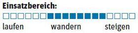 od-0516-keen-saltzman-wp-einsatzbereich (JPG)