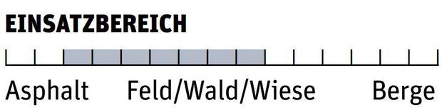 od-0618-multifunktionsschuhe-einsatzbereich-adidas (JPG)