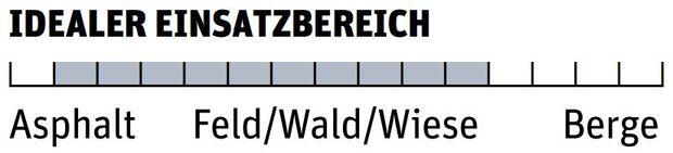 od-0618-multifunktionsschuhe-einsatzbereich-hanwag (JPG)