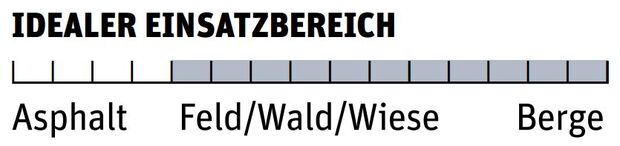 od-0618-multifunktionsschuhe-einsatzbereich-lowa (JPG)
