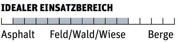 od-0618-multifunktionsschuhe-einsatzbereich-meindl (JPG)