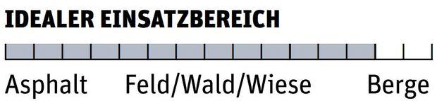 od-0618-multifunktionsschuhe-einsatzbereich-salewa (JPG)