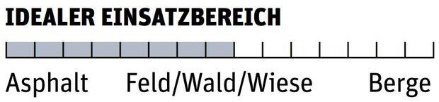od-0618-multifunktionsschuhe-einsatzbereich-salomon (JPG)