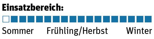 od-0816-zelt-einsatzbereich-hilleberg-nallo-3 (JPG)