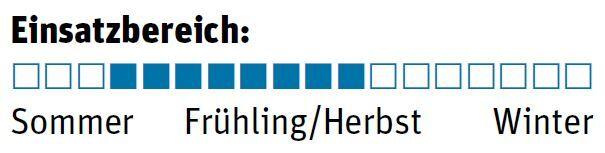od-0816-zelt-einsatzbereich-mountain-hardware (JPG)