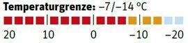 od-0916-schlafsack-temperaturgrenze-carinthia (JPG)
