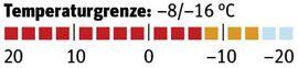 od-0916-schlafsack-temperaturgrenze-mountain-equipment (JPG)
