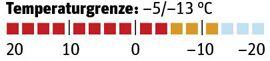 od-0916-schlafsack-temperaturgrenze-valandre (JPG)