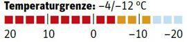 od-0916-schlafsack-temperaturgrenze-vaude (JPG)