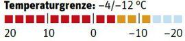od-0916-schlafsack-temperaturgrenze-western-mountaineering (JPG)