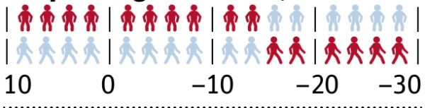 od-1217-daunenjacke-kunstfaserjacke-test-temperaturgrenze-berghaus (jpg)