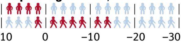 od-1217-daunenjacke-kunstfaserjacke-test-temperaturgrenze-fjallraven (jpg)