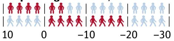 od-1217-daunenjacke-kunstfaserjacke-test-temperaturgrenze-mountain-hardwear (jpg)