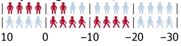 od-1217-daunenjacke-kunstfaserjacke-test-temperaturgrenze-patagonia (jpg)