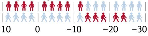 od-1217-daunenjacke-kunstfaserjacke-test-temperaturgrenze-rab (jpg)
