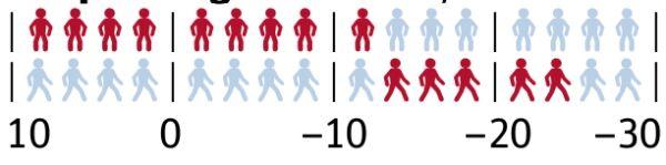od-1217-daunenjacke-kunstfaserjacke-test-temperaturgrenze-schoffel (jpg)