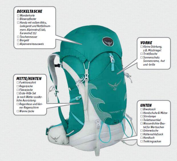 od-2015-tirol-knowhow rucksack (jpg)