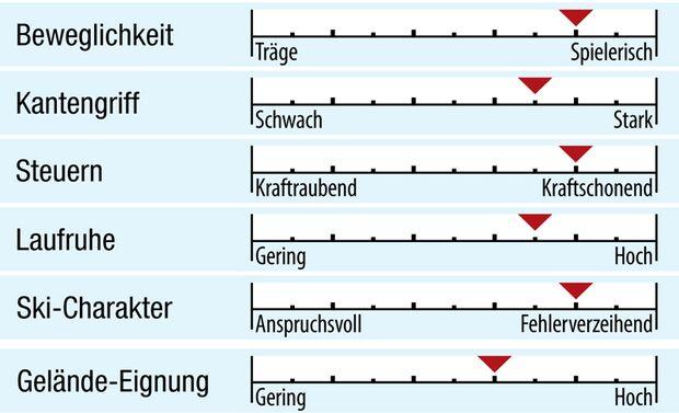 od-2018-allmountain-fahreigenschaften-rossignol-experience-84 (jpg)
