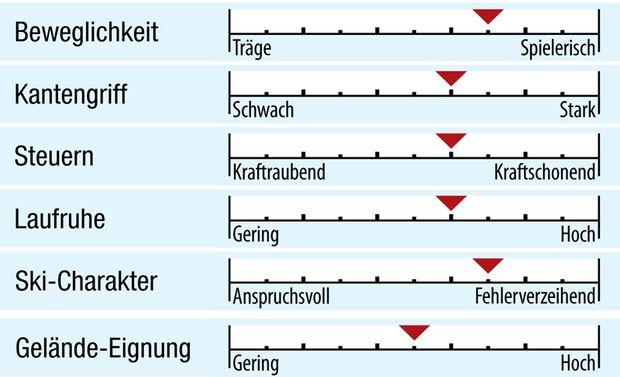 od-2018-allmountain-fahreigenschaften-scott-slight-83 (jpg)