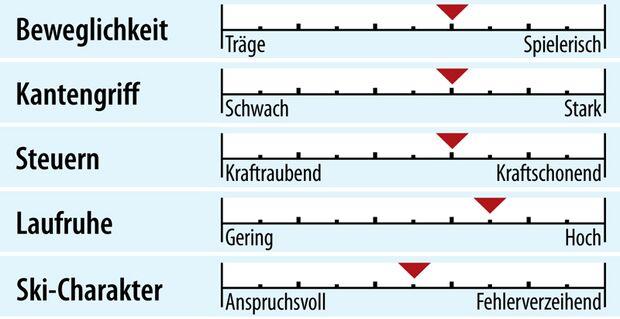 od-2018-genusscarver-fahreigenschaften-k2-konic-78 (jpg)