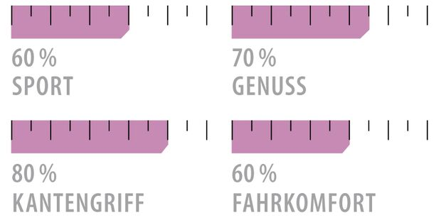 od-2018-lady-genusscarver-grafik-voelkl-flair-76-e (jpg)