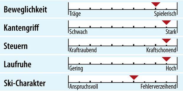 od-2018-racecarver-fahreigenschaft-atomic-redster-g9-afi (jpg)