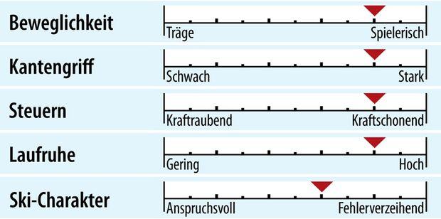 od-2018-racecarver-fahreigenschaft-elan-gsx-arrow (jpg)