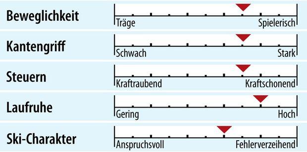 od-2018-racecarver-fahreigenschaft-kaestle-rx12-gs (jpg)