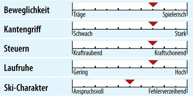 od-2018-racecarver-fahreigenschaft-stoeckli-laser-sx (jpg)