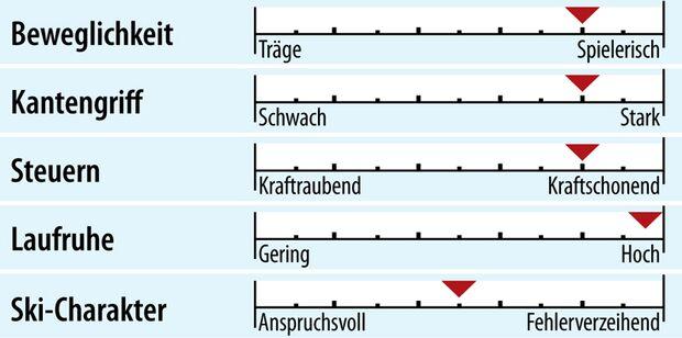 od-2018-slalomcarver-fahreigenschaft-head-rebels-i-sl (jpg)